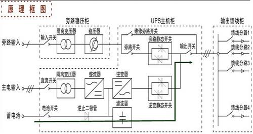 ea803不间断电源电路图