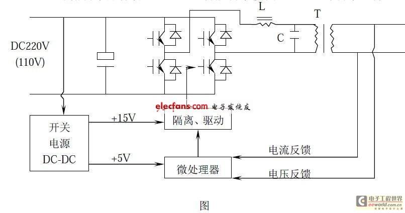 电力专用逆变器工作原理及电路