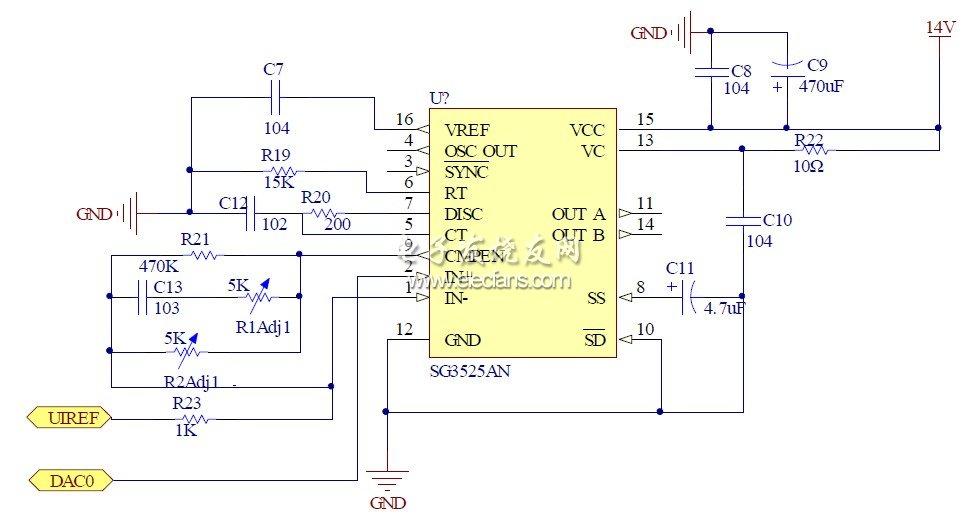 PWM 控制模块